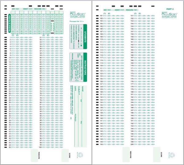 Division classification essays music